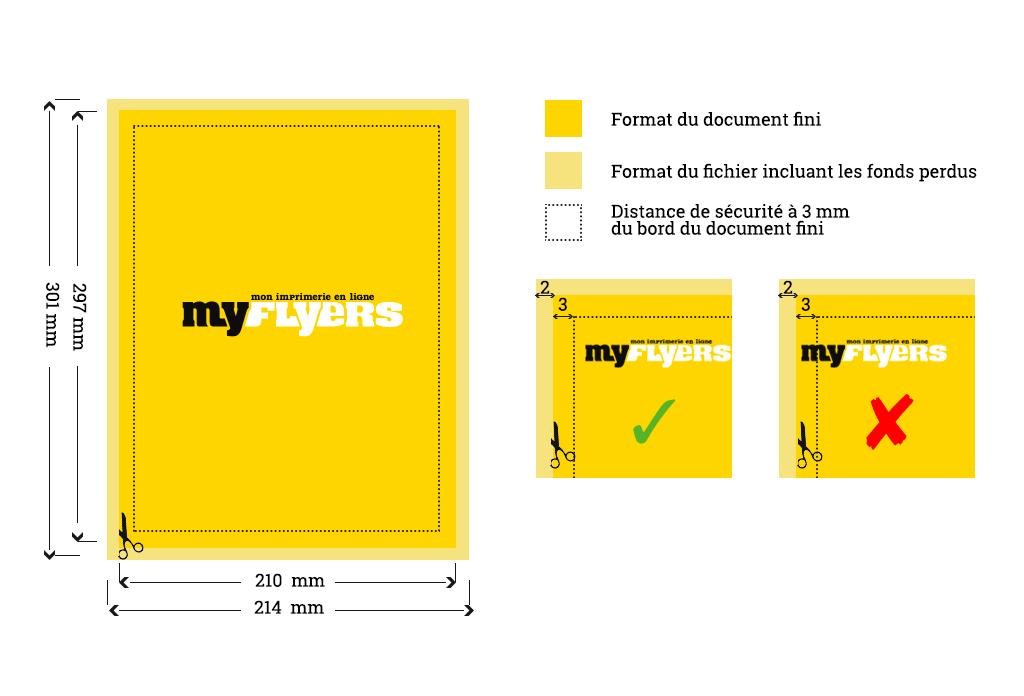 Les conseils de Myflyers84 pour bien preparer son fichier